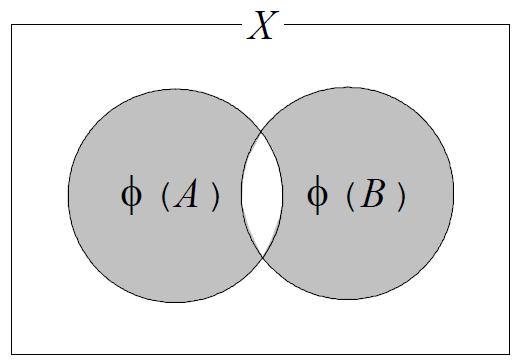 排他的論理和の値