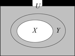 集合 X の補集合