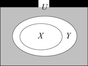 集合 Y の補集合