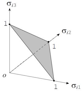 図:2次元の基本単体