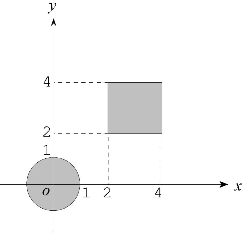 図:集合の間の距離