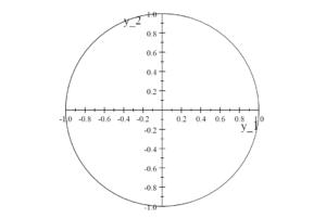 図:曲線の値域